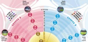 Infografica calendario europeo