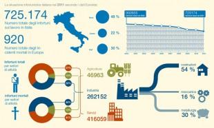 ABB_infografica01